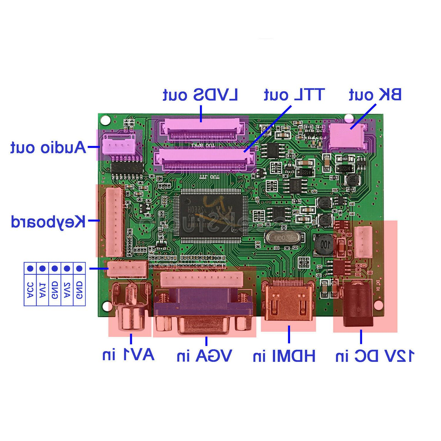 7'' For Pi Driver