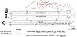 Raspberry Pi 2 Pi 3 model B B+ IPsec&TLS ssl 2-in-1 VPN Serv